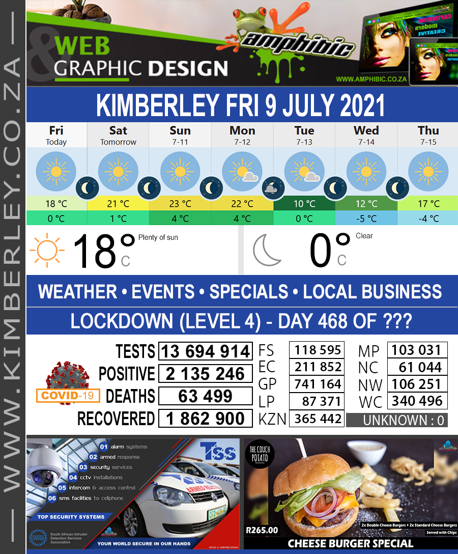 Today in Kimberley South Africa - Weather News Events 2021/07/09
