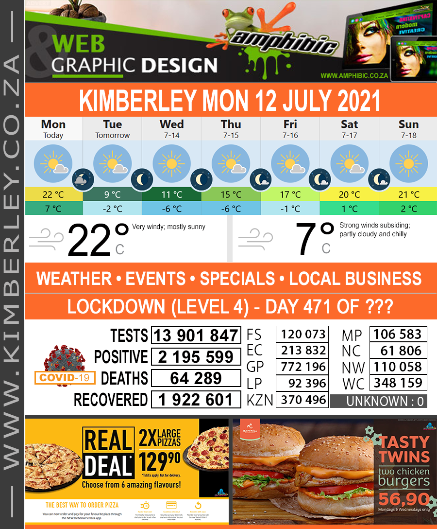 Today in Kimberley South Africa - Weather News Events 2021/07/12