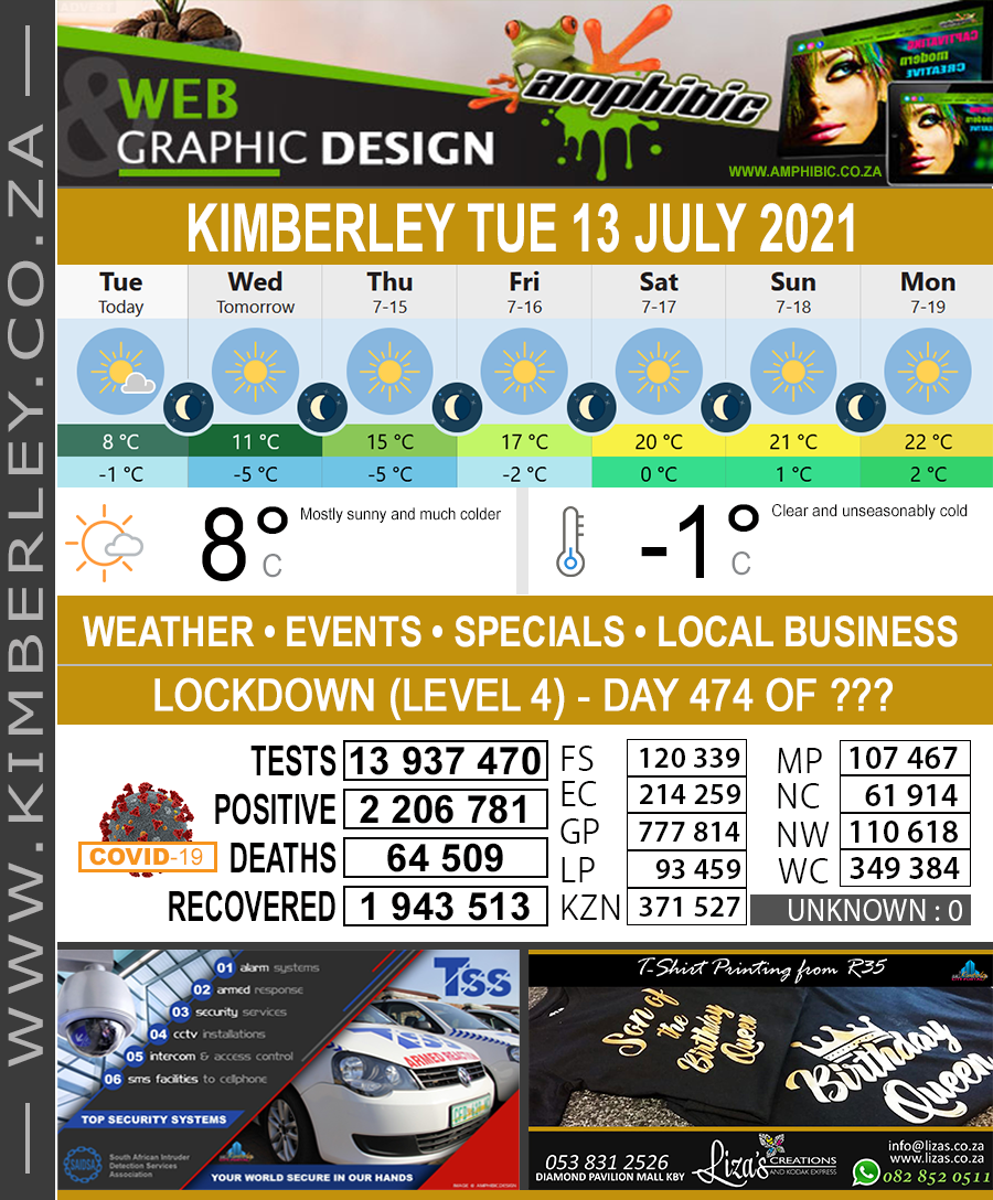 Today in Kimberley South Africa - Weather News Events 2021/07/13