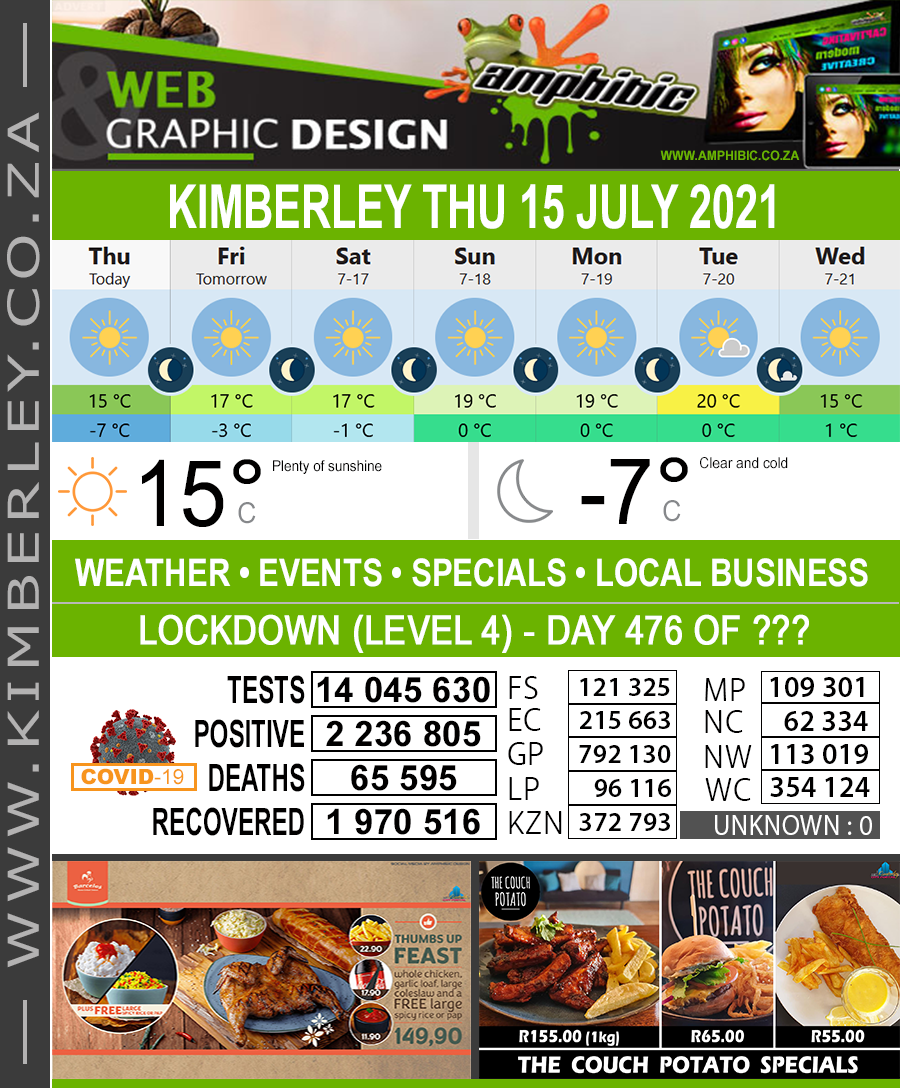 Today in Kimberley South Africa - Weather News Events 2021/07/15