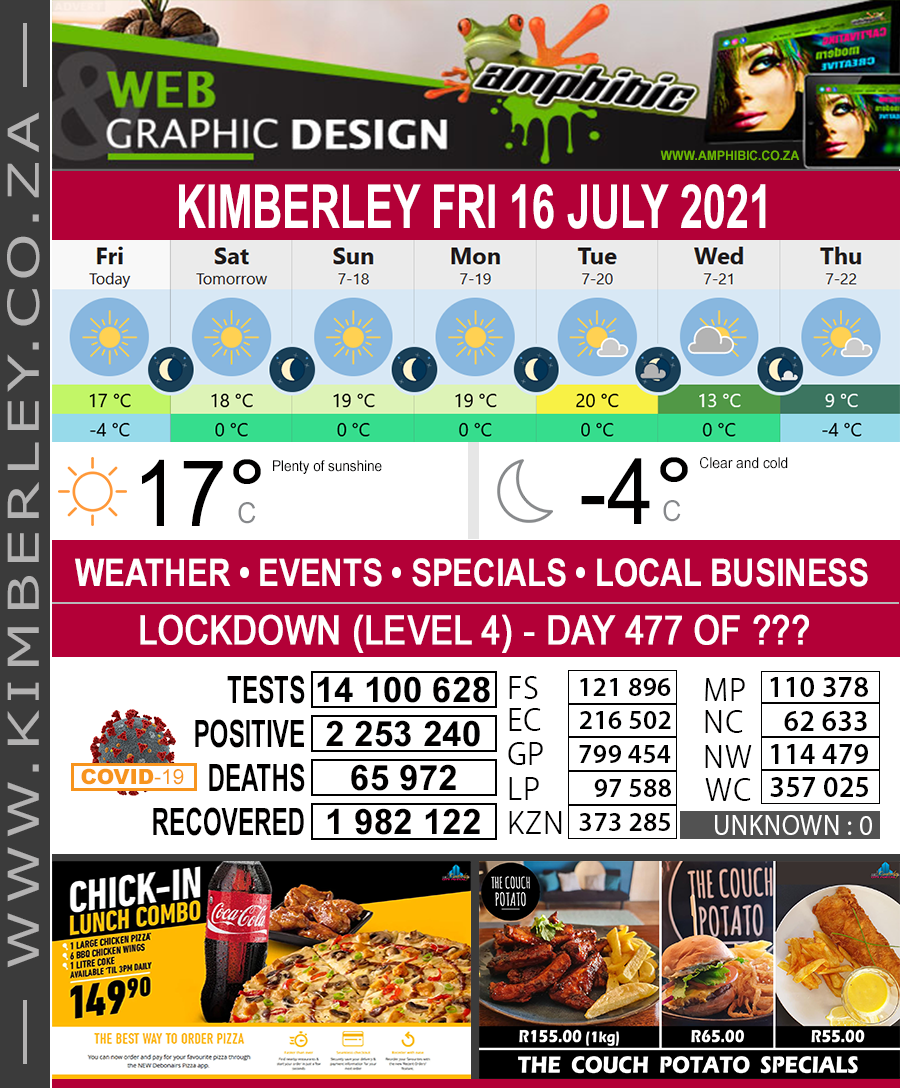 Today in Kimberley South Africa - Weather News Events 2021/07/16