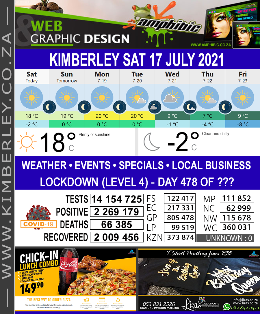 Today in Kimberley South Africa - Weather News Events 2021/07/17