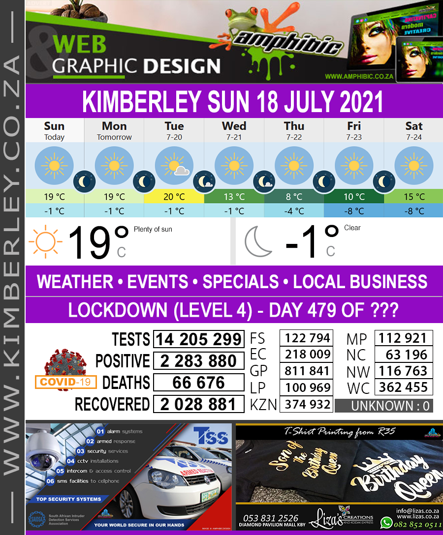 Today in Kimberley South Africa - Weather News Events 2021/07/18