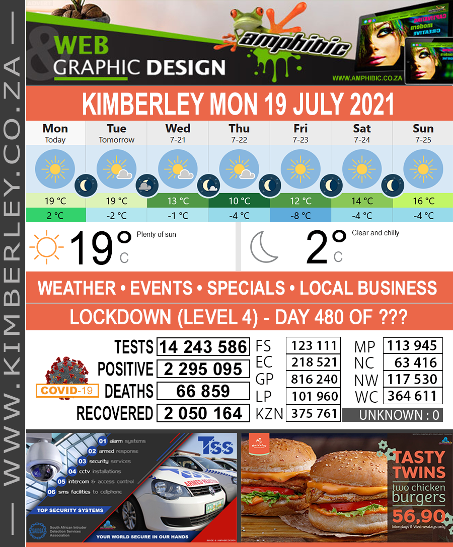 Today in Kimberley South Africa - Weather News Events 2021/07/19