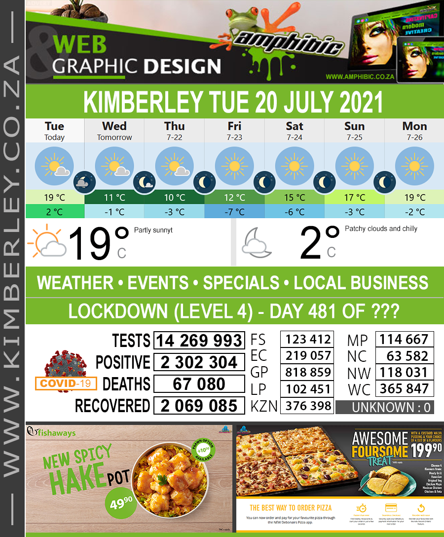 Today in Kimberley South Africa - Weather News Events 2021/07/20