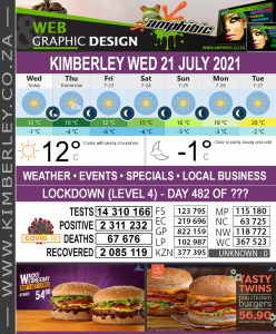 Today in Kimberley South Africa - Weather News Events 2021/07/21
