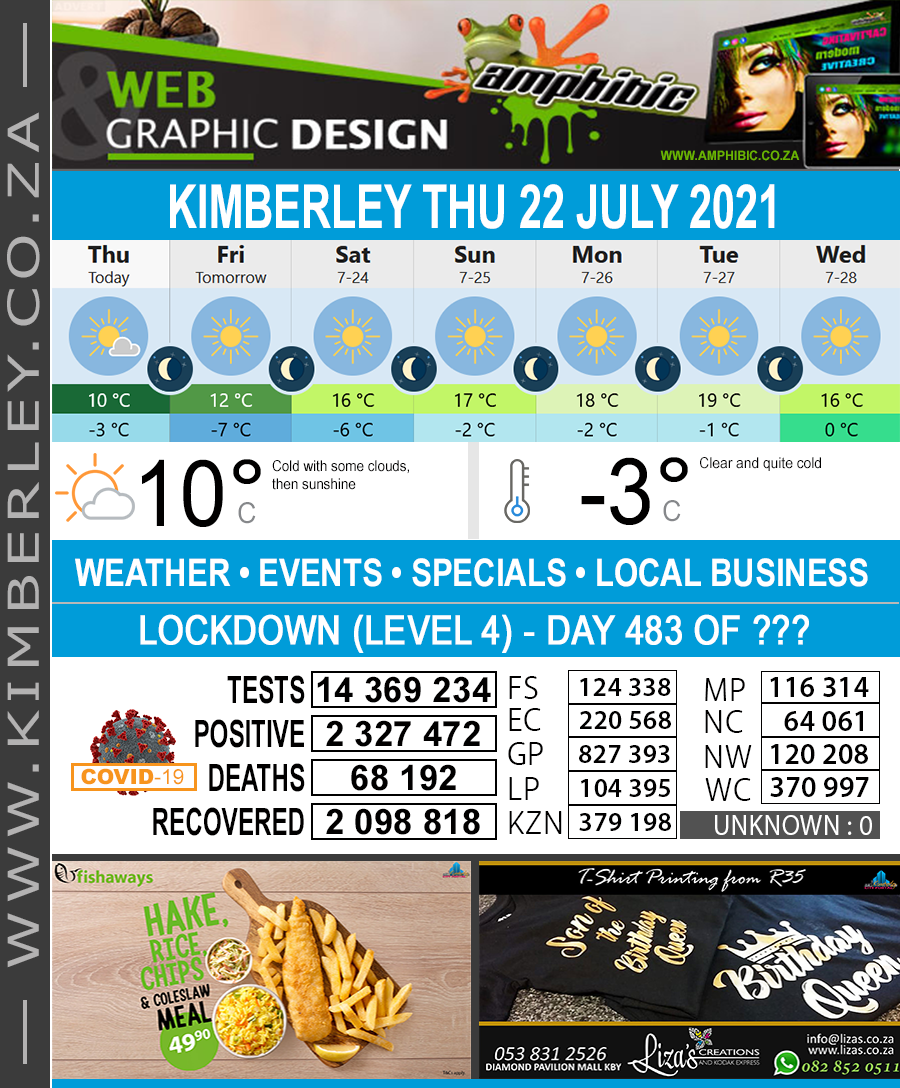 Today in Kimberley South Africa - Weather News Events 2021/07/22