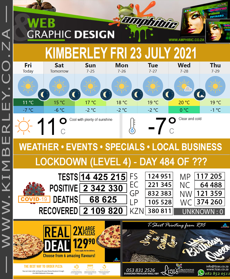 Today in Kimberley South Africa - Weather News Events 2021/07/23