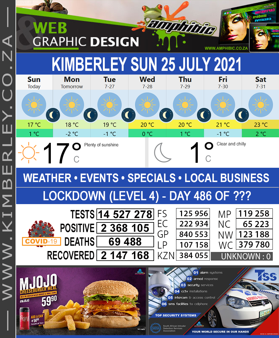 Today in Kimberley South Africa - Weather News Events 2021/07/25