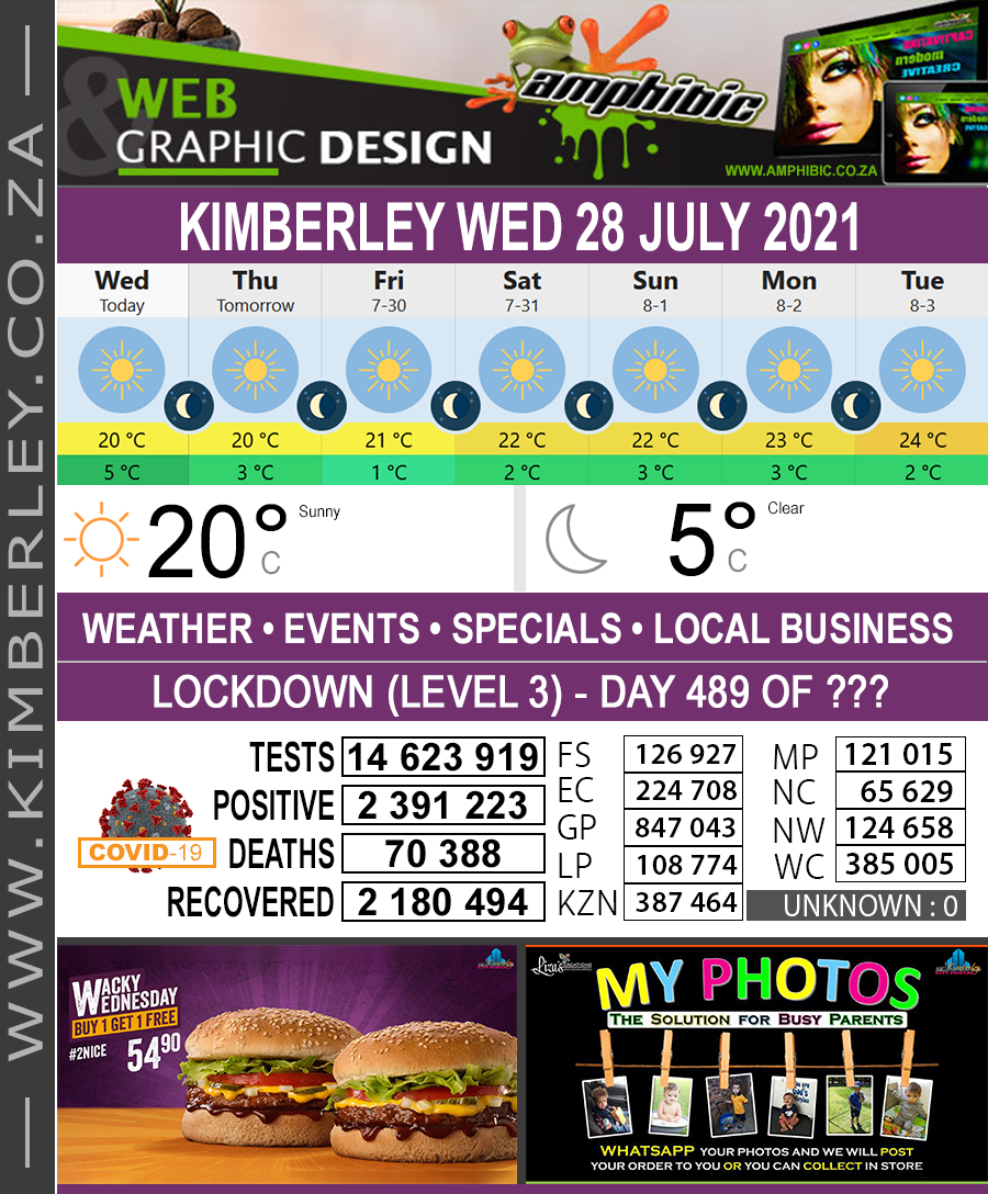 Today in Kimberley South Africa - Weather News Events 2021/07/28