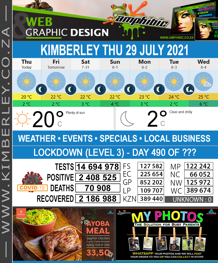 Today in Kimberley South Africa - Weather News Events 2021/07/29