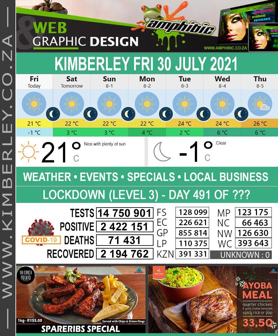 Today in Kimberley South Africa - Weather News Events 2021/07/30