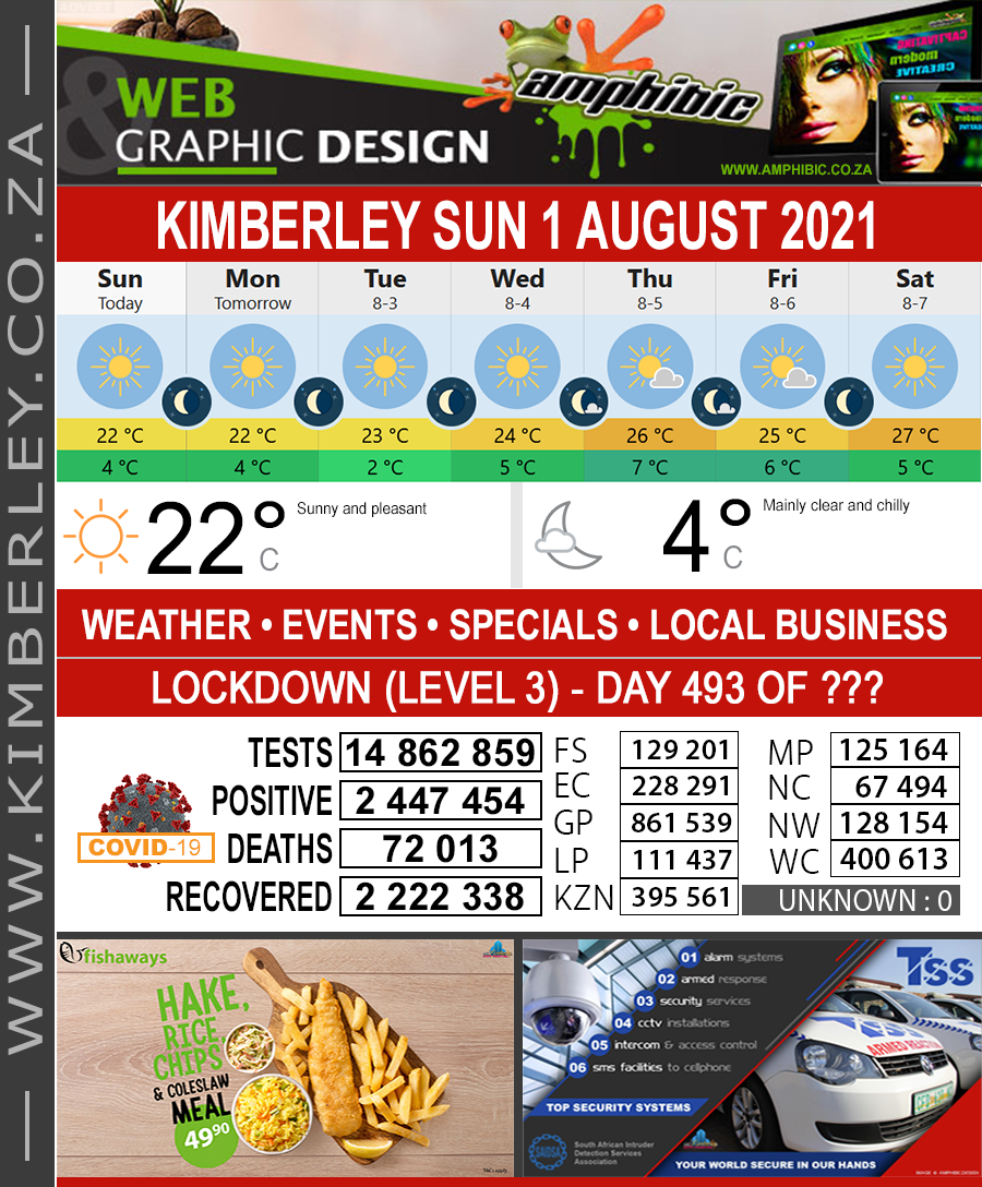 Today in Kimberley South Africa - Weather News Events 2021/08/01