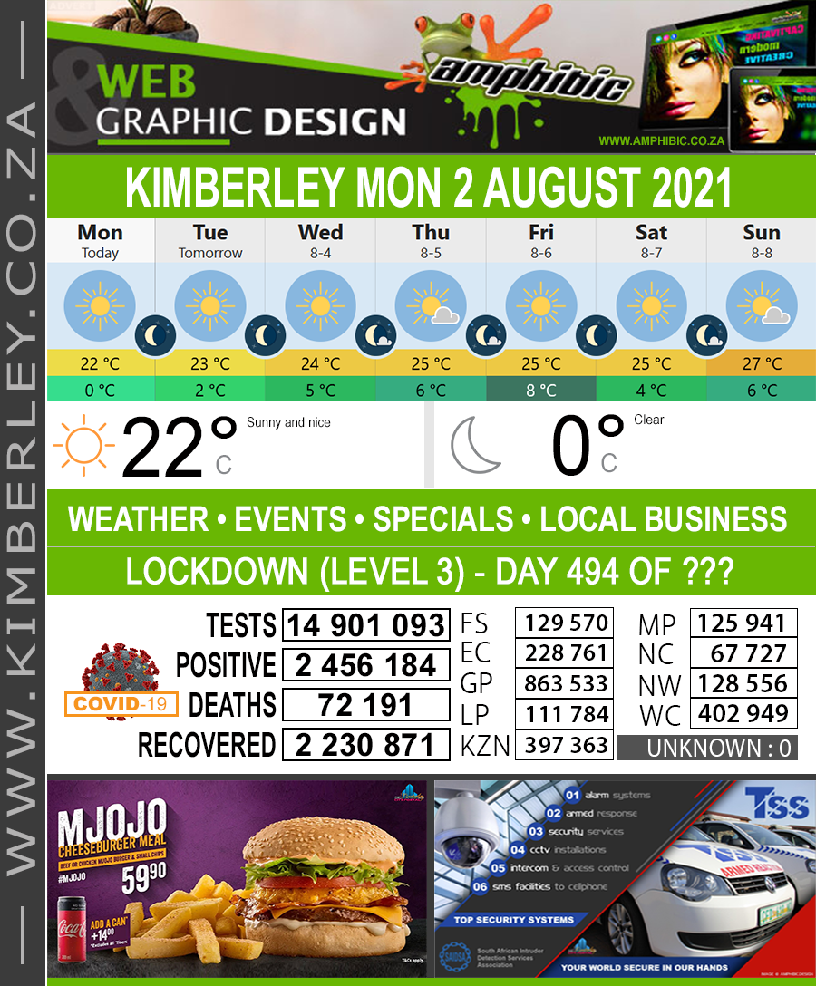 Today in Kimberley South Africa - Weather News Events 2021/08/02
