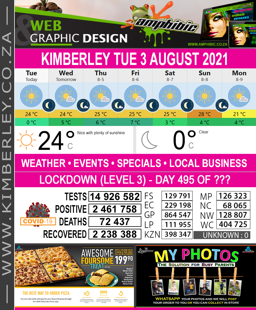 Today in Kimberley South Africa - Weather News Events 2021/08/03