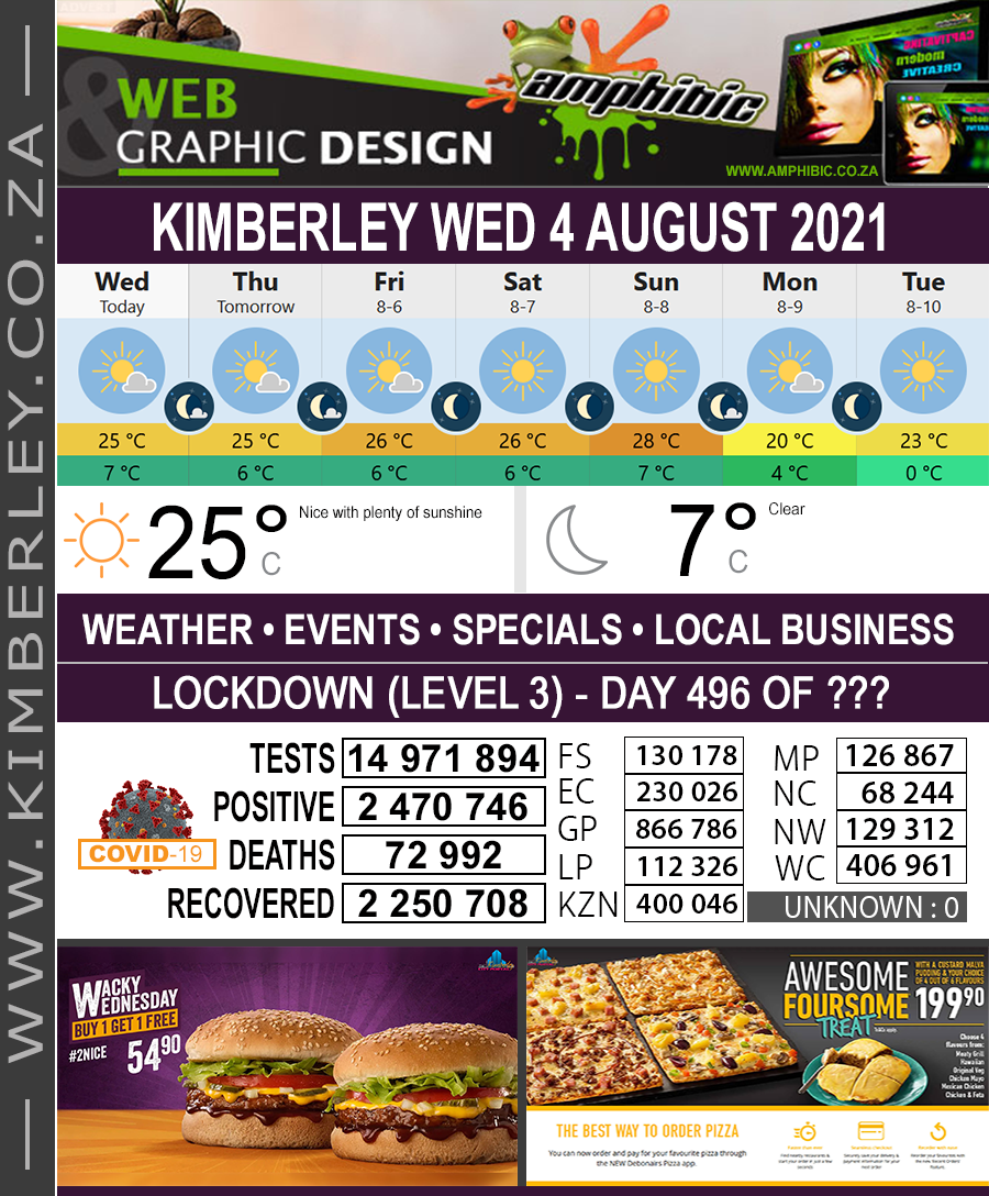 Today in Kimberley South Africa - Weather News Events 2021/08/04