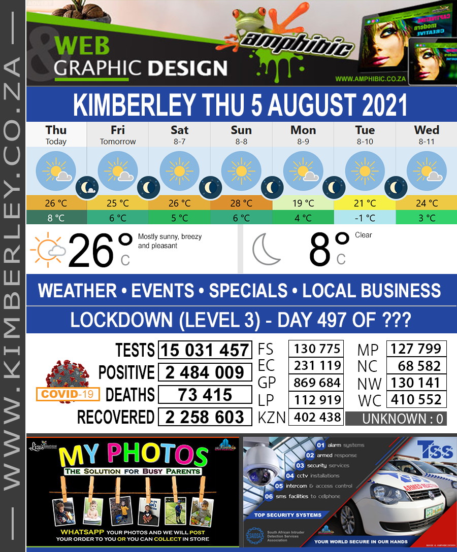 Today in Kimberley South Africa - Weather News Events 2021/08/05