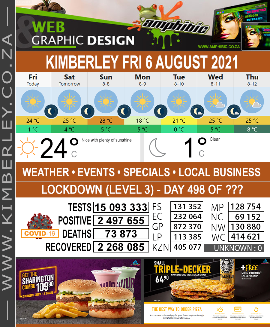 Today in Kimberley South Africa - Weather News Events 2021/08/06