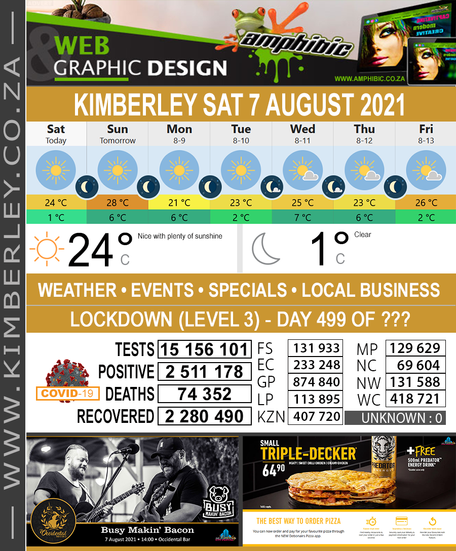 Today in Kimberley South Africa - Weather News Events 2021/08/07