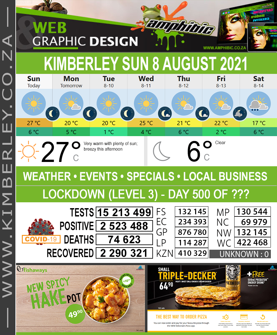 Today in Kimberley South Africa - Weather News Events 2021/08/08