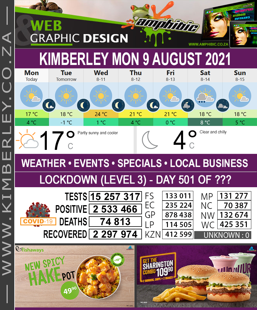 Today in Kimberley South Africa - Weather News Events 2021/08/09