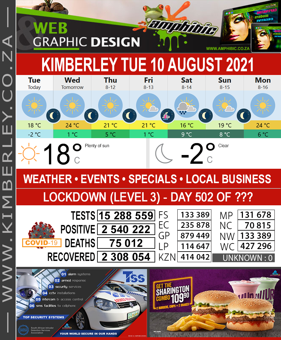 Today in Kimberley South Africa - Weather News Events 2021/08/10