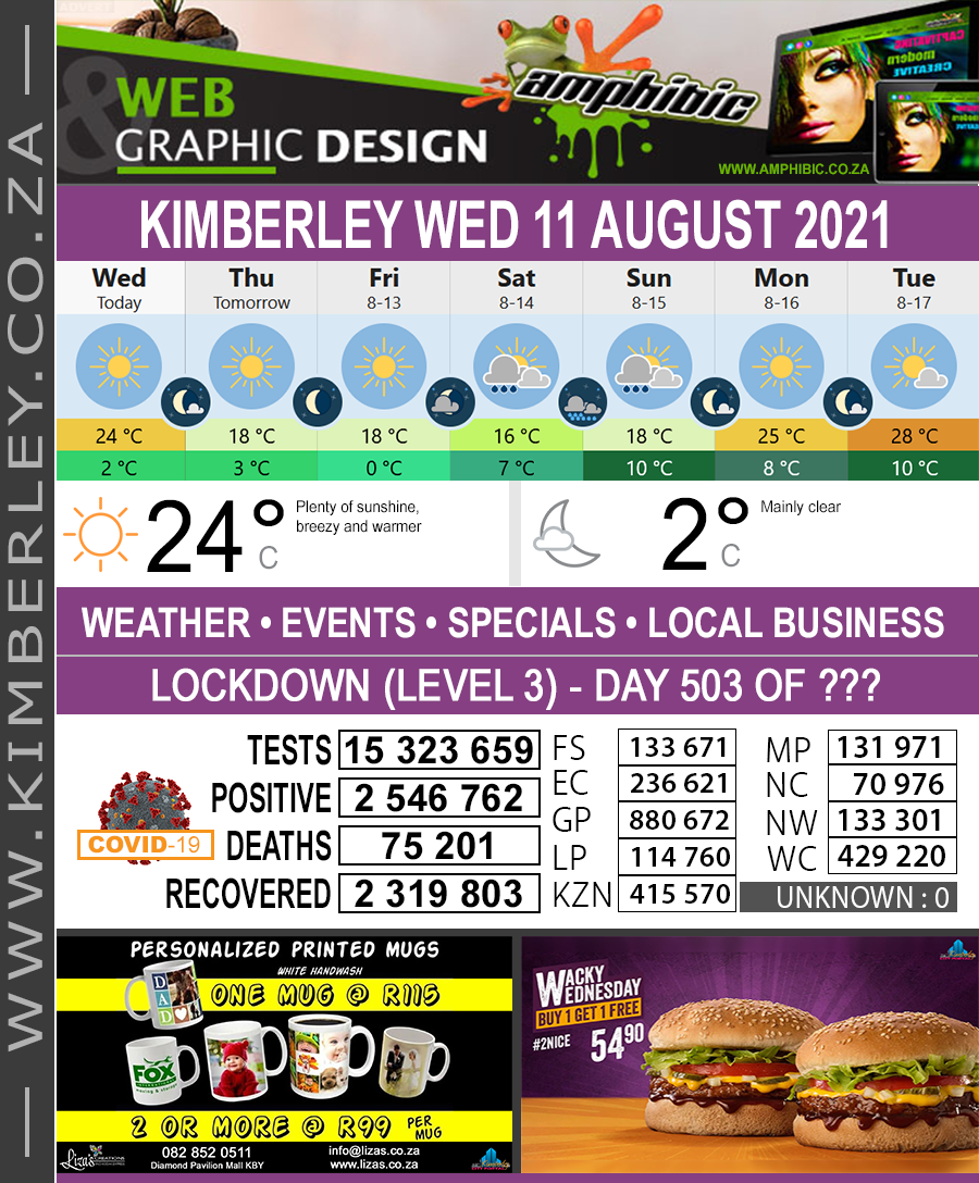Today in Kimberley South Africa - Weather News Events 2021/08/11