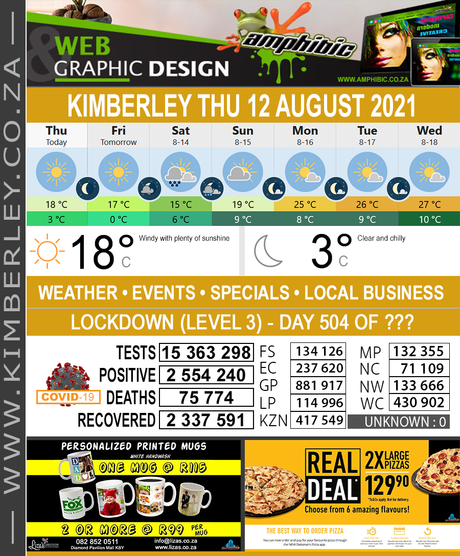 Today in Kimberley South Africa - Weather News Events 2021/08/12