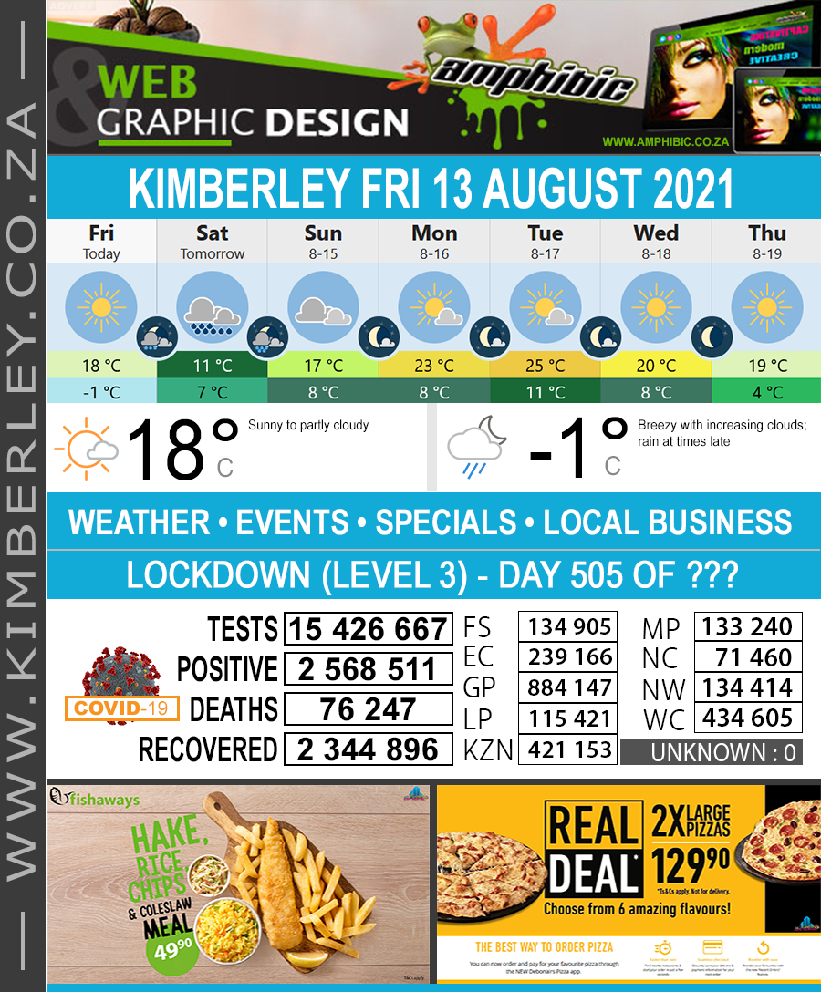 Today in Kimberley South Africa - Weather News Events 2021/08/13