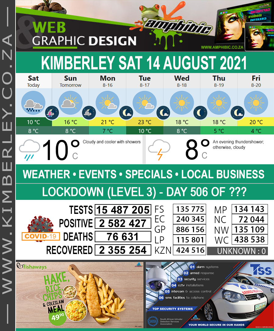 Today in Kimberley South Africa - Weather News Events 2021/08/14