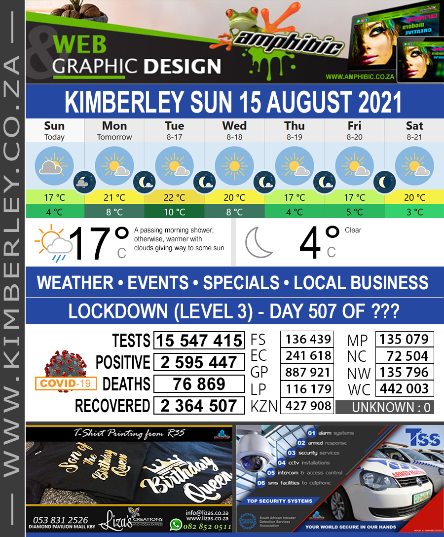 Today in Kimberley South Africa - Weather News Events 2021/08/15