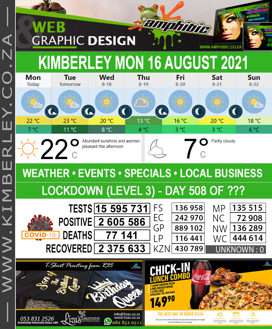 Today in Kimberley South Africa - Weather News Events 2021/08/16