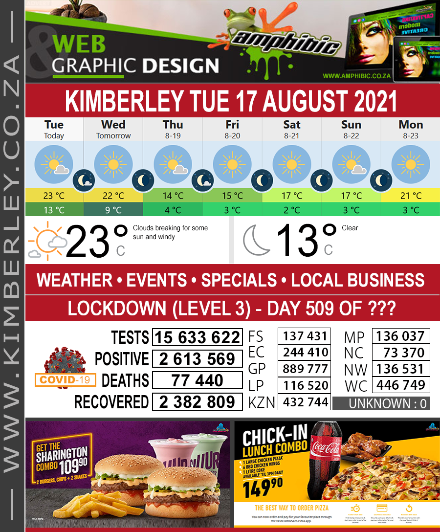 Today in Kimberley South Africa - Weather News Events 2021/08/17