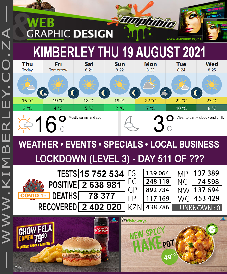 Today in Kimberley South Africa - Weather News Events 2021/08/19