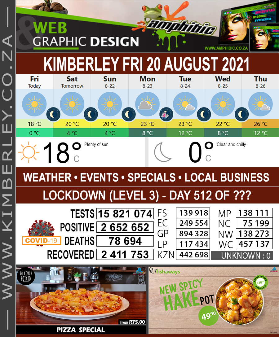 Today in Kimberley South Africa - Weather News Events 2021/08/20