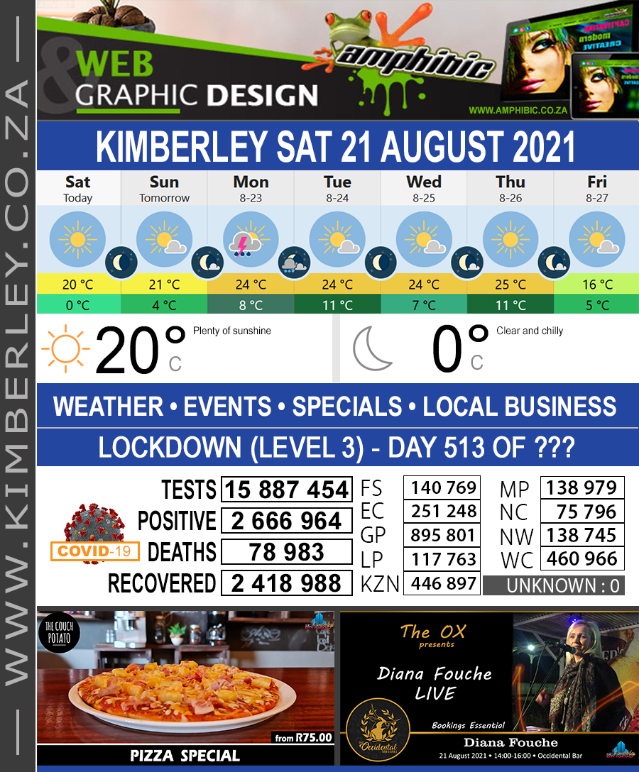 Today in Kimberley South Africa - Weather News Events 2021/08/21