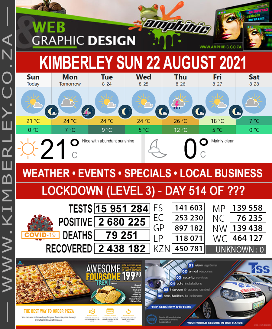 Today in Kimberley South Africa - Weather News Events 2021/08/22