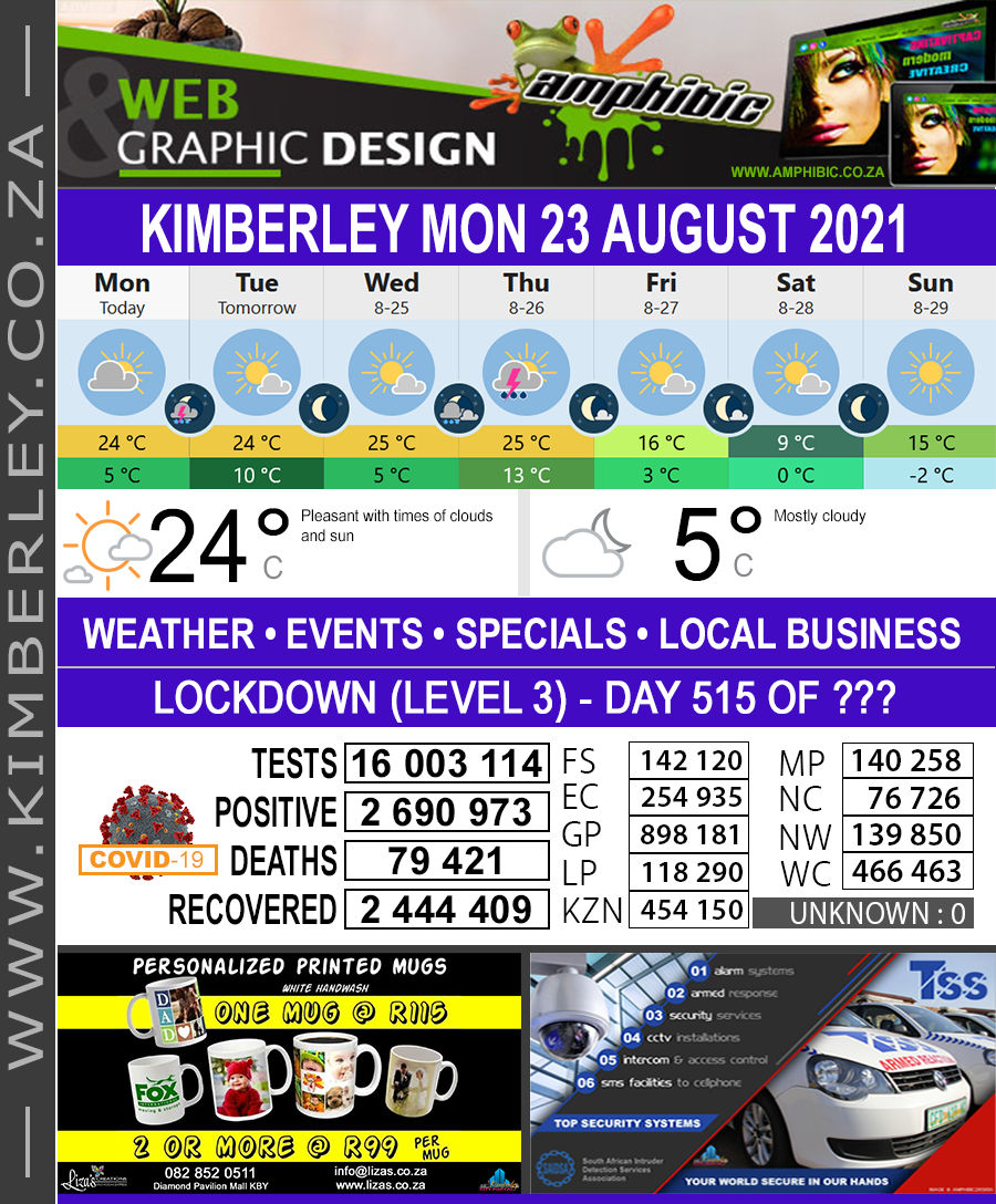 Today in Kimberley South Africa - Weather News Events 2021/08/23