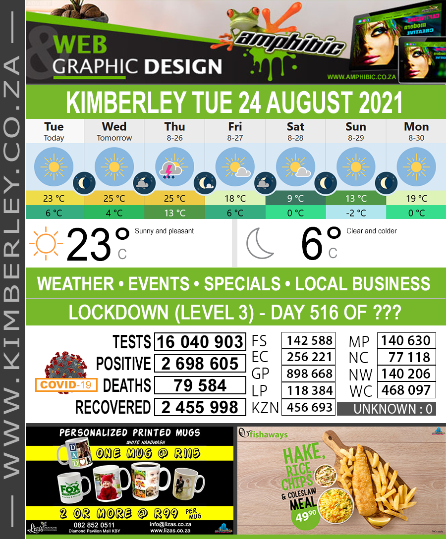 Today in Kimberley South Africa - Weather News Events 2021/08/24
