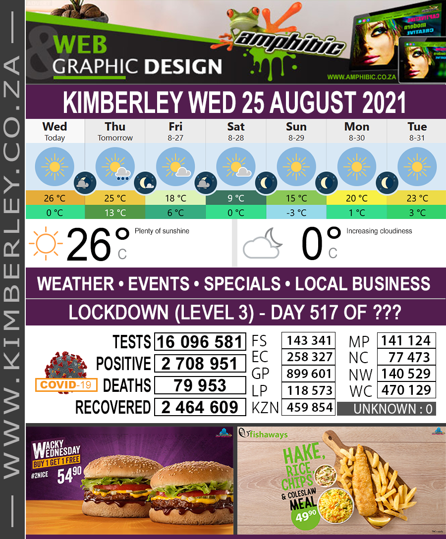 Today in Kimberley South Africa - Weather News Events 2021/08/25