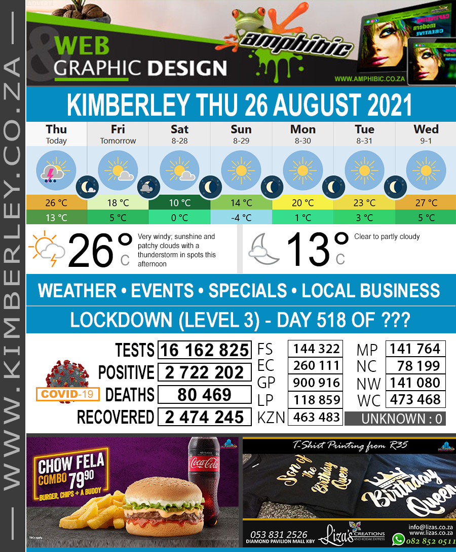 Today in Kimberley South Africa - Weather News Events 2021/08/26