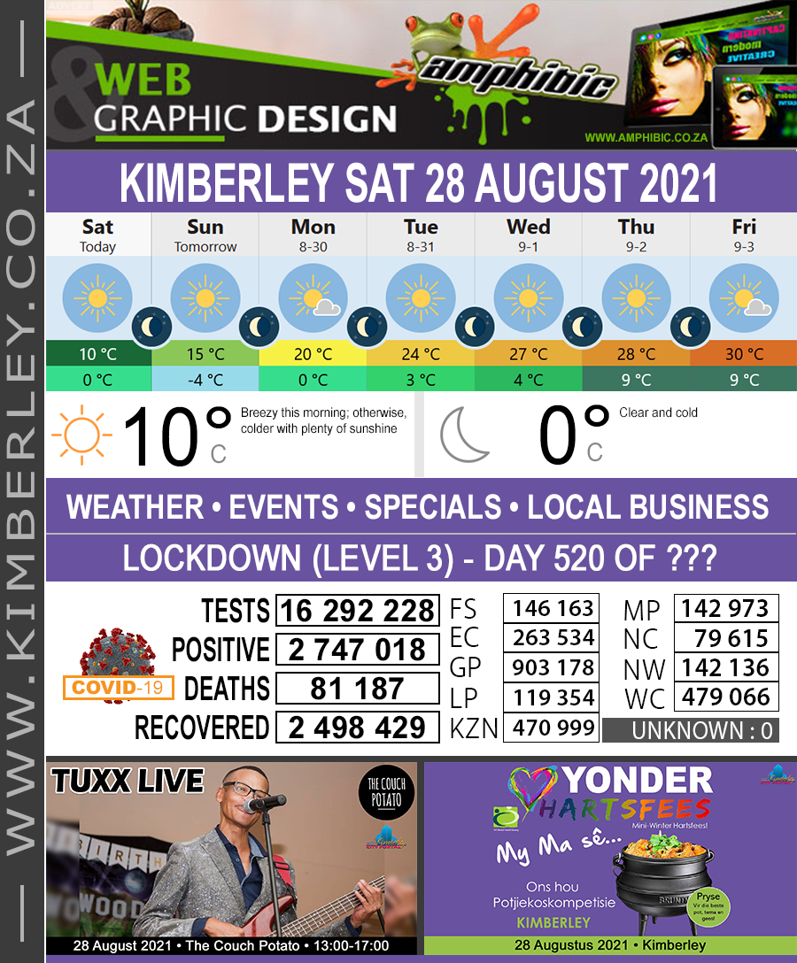Today in Kimberley South Africa - Weather News Events 2021/08/28