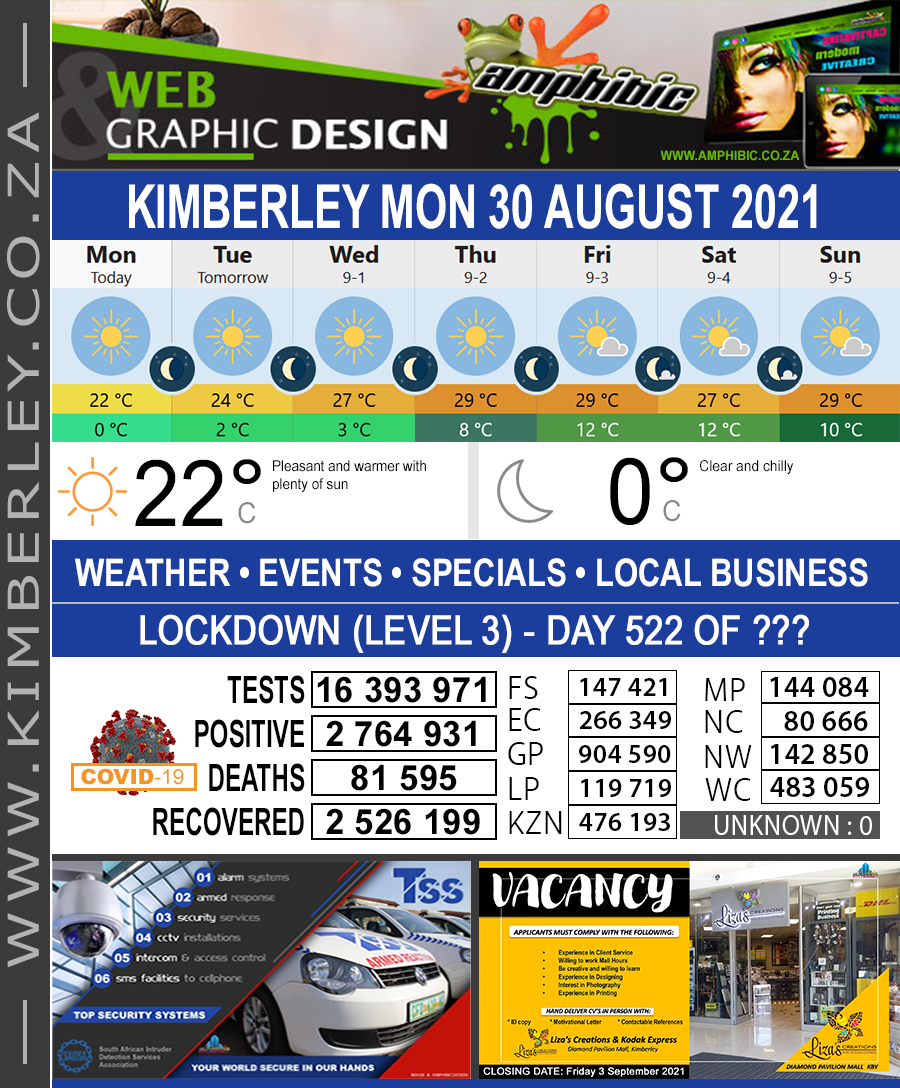 Today in Kimberley South Africa - Weather News Events 2021/08/30