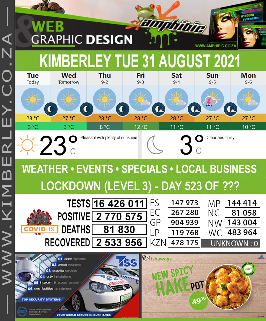 Today in Kimberley South Africa - Weather News Events 2021/08/31