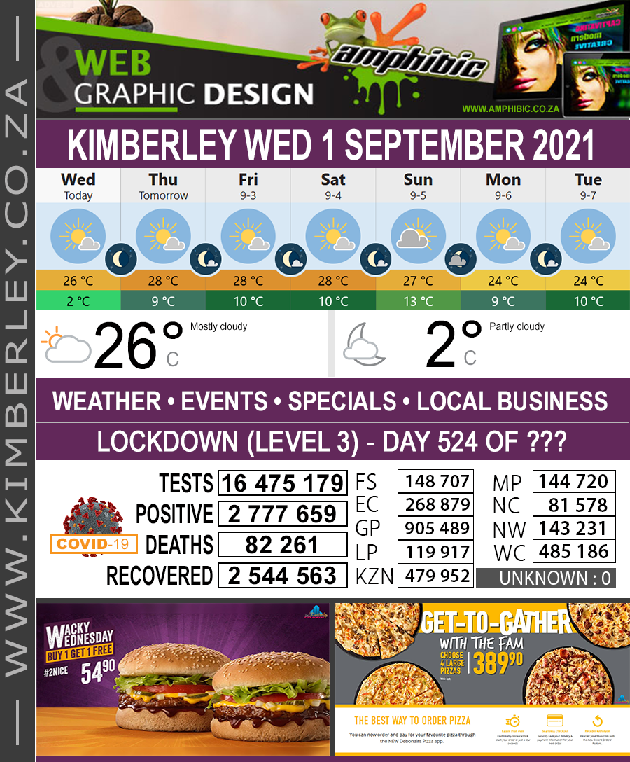 Today in Kimberley South Africa - Weather News Events 2021/09/01