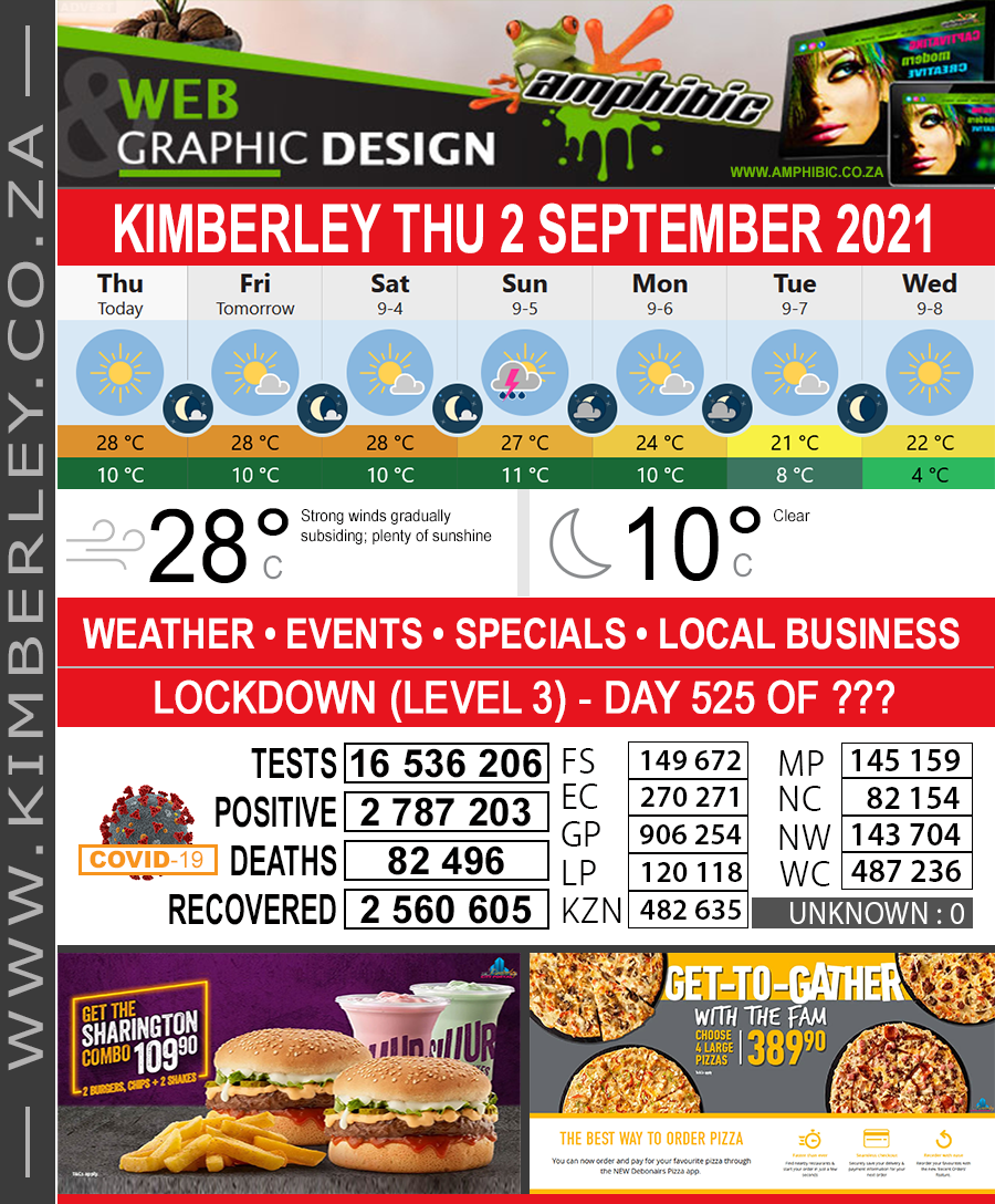 Today in Kimberley South Africa - Weather News Events 2021/09/02