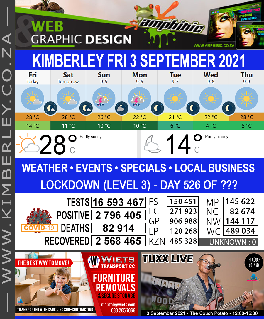 Today in Kimberley South Africa - Weather News Events 2021/09/03