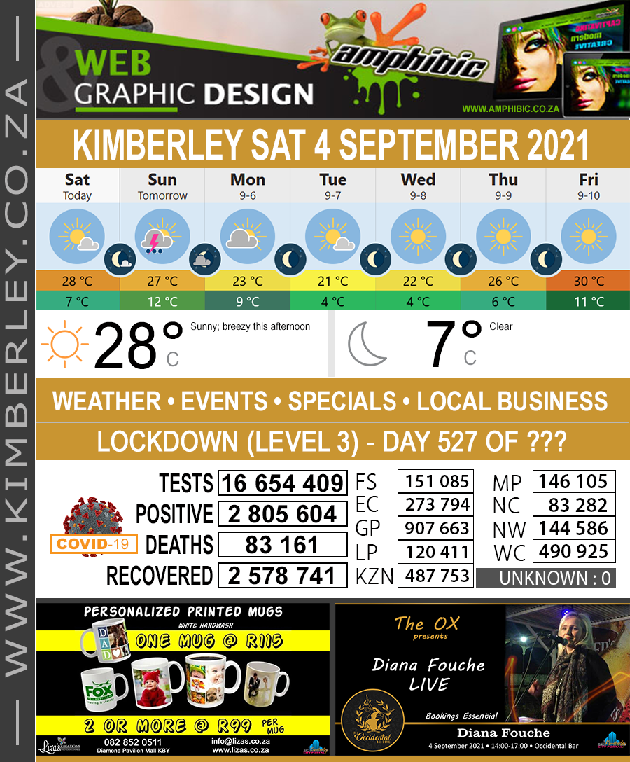 Today in Kimberley South Africa - Weather News Events 2021/09/04