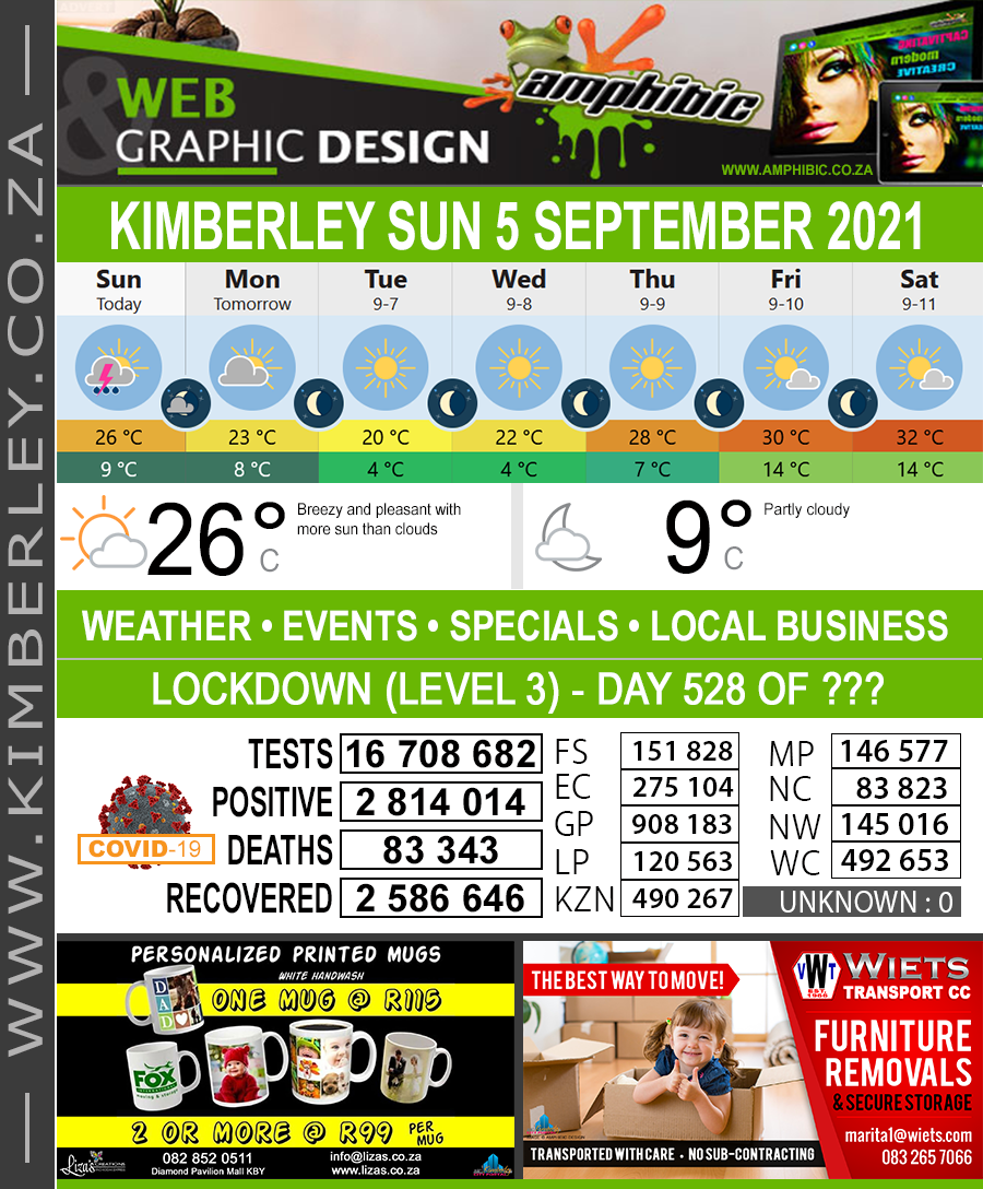 Today in Kimberley South Africa - Weather News Events 2021/09/05