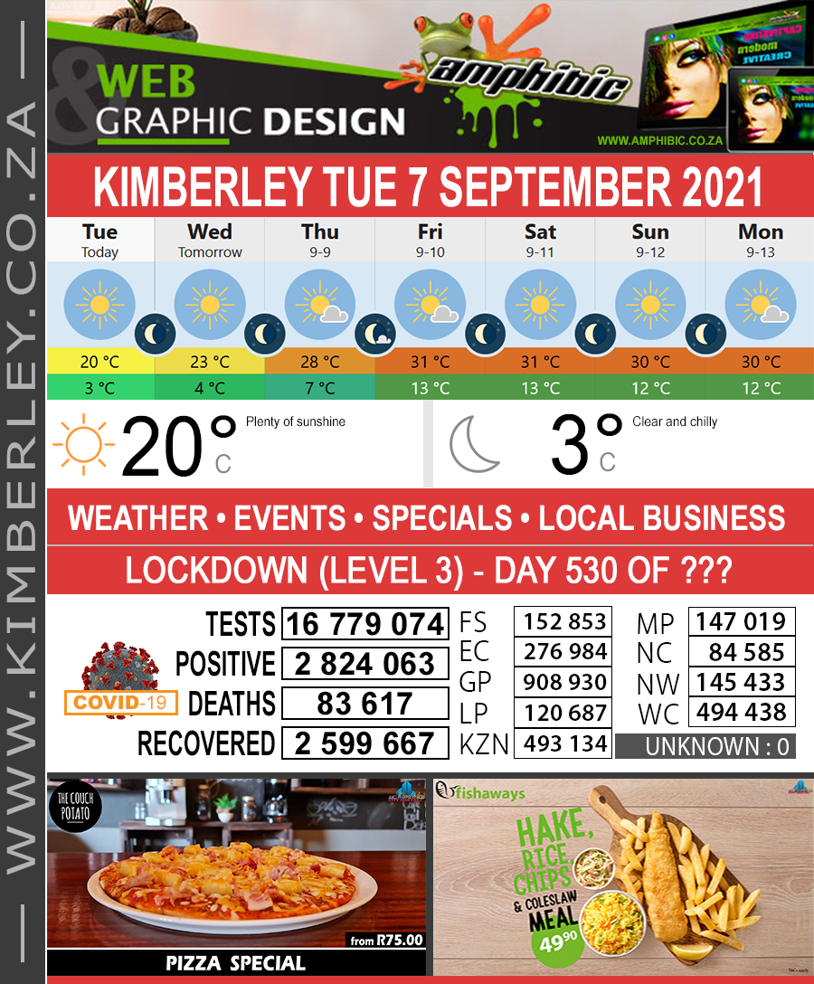 Today in Kimberley South Africa - Weather News Events 2021/09/07